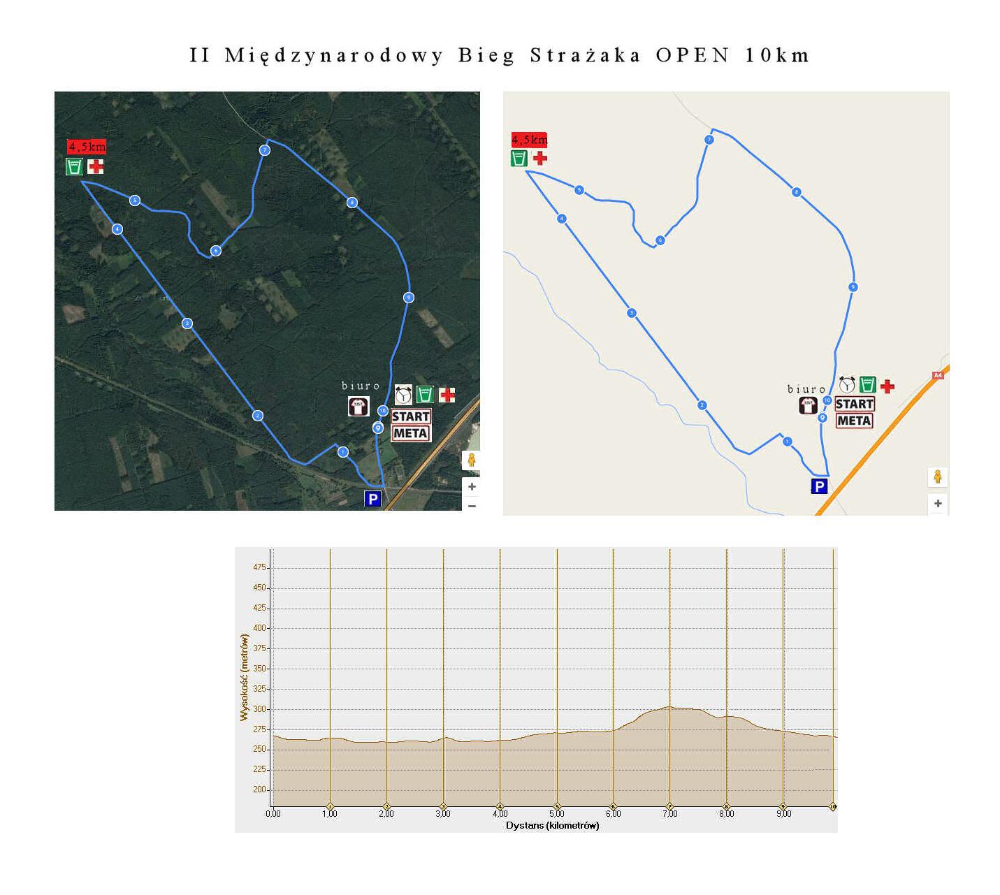 mapa z profilem 10km
